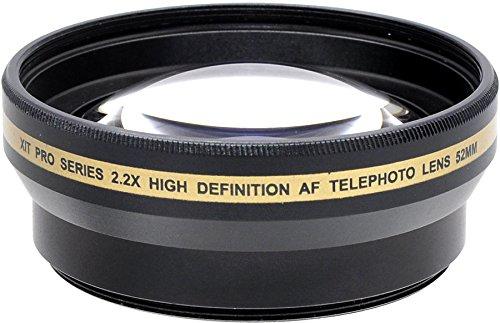 Best starter lens kit